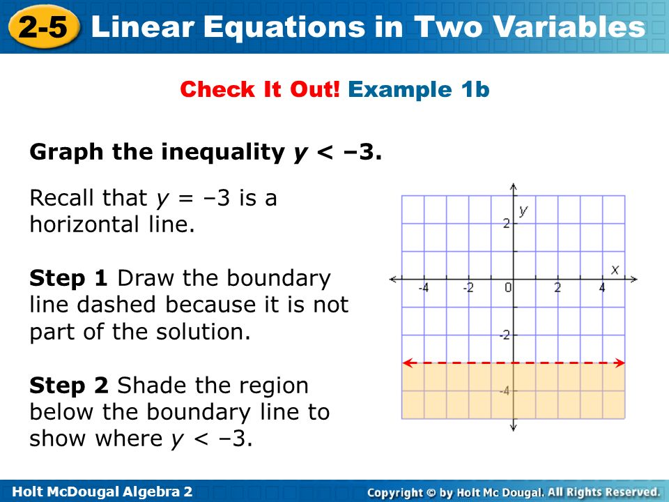 Solving Problems With Linear Equations