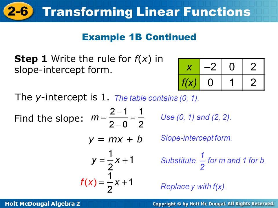 x –2 2 f(x) 1 Example 1B Continued