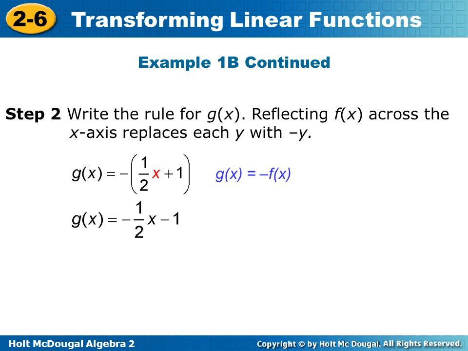 Step 2 Write the rule for g(x). Reflecting f(x) across the