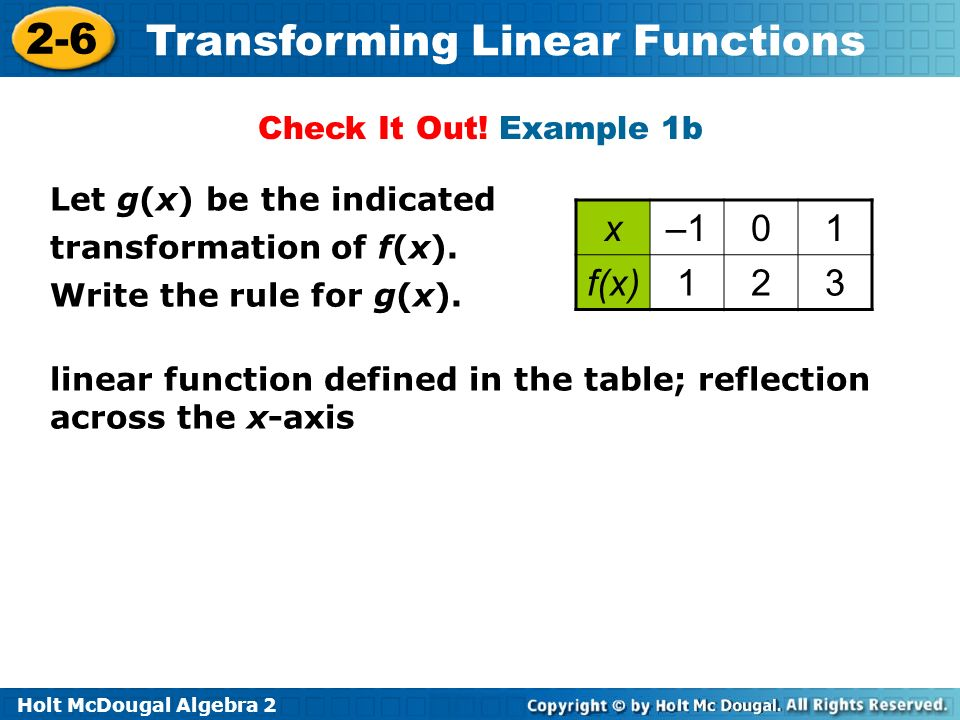 x –1 1 f(x) 2 3 Check It Out! Example 1b