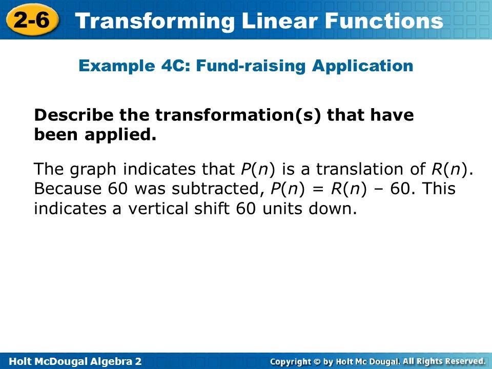 Example 4C: Fund-raising Application