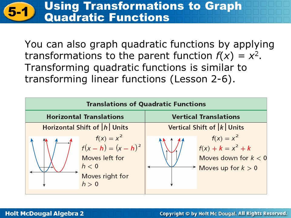 You can also graph quadratic functions by applying transformations to the parent function f(x) = x2.