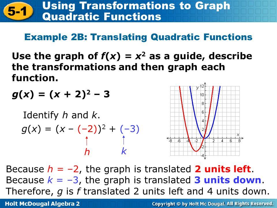 Example 2B: Translating Quadratic Functions
