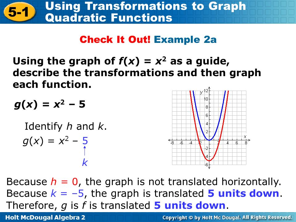 Check It Out! Example 2a Using the graph of f(x) = x2 as a guide, describe the transformations and then graph each function.