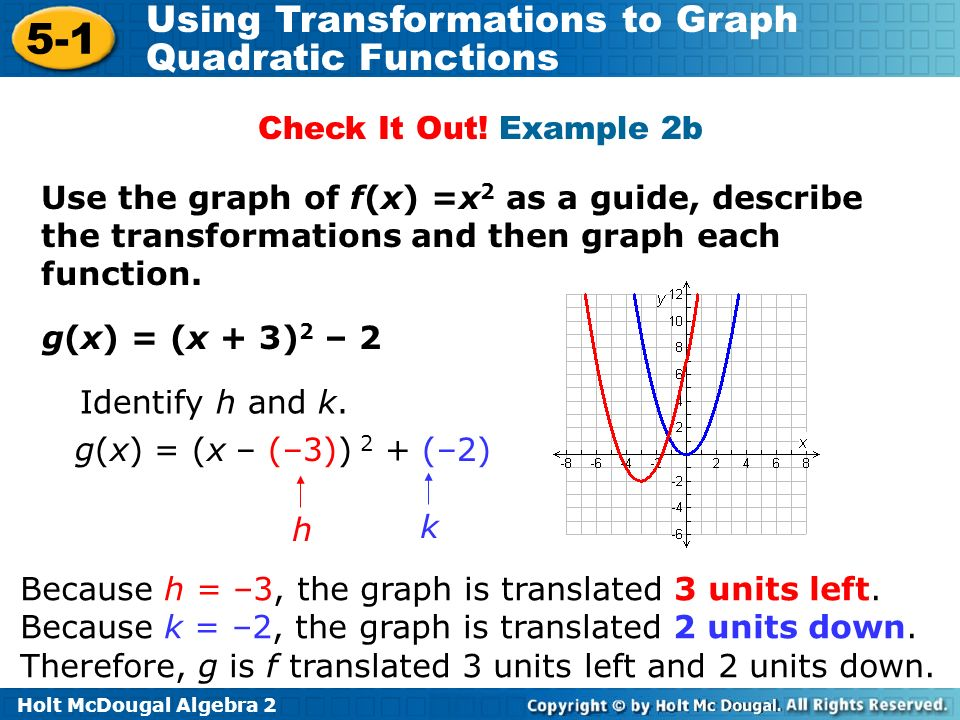 Check It Out! Example 2b Use the graph of f(x) =x2 as a guide, describe the transformations and then graph each function.