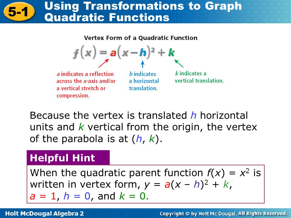 Because the vertex is translated h horizontal units and k vertical from the origin, the vertex of the parabola is at (h, k).