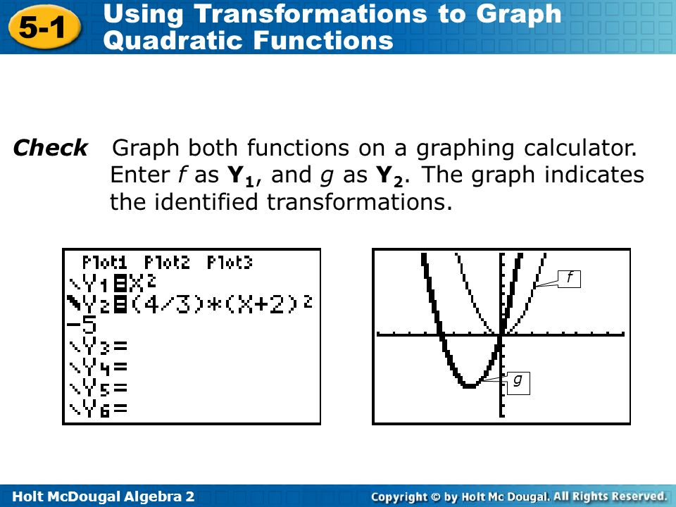 Check Graph both functions on a graphing calculator