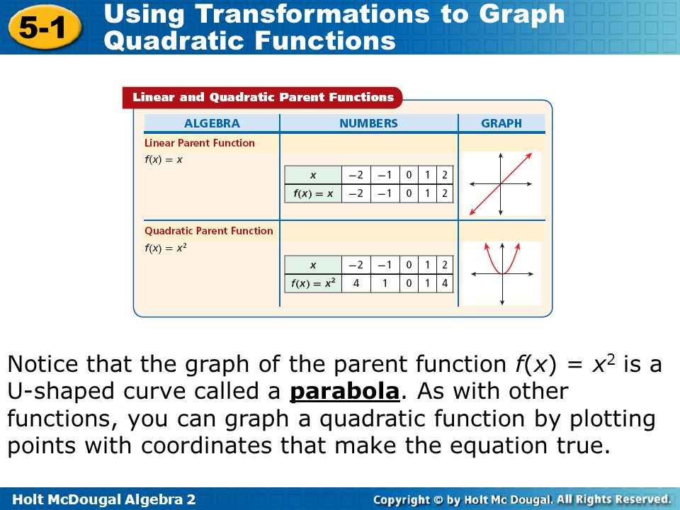 Notice that the graph of the parent function f(x) = x2 is a U-shaped curve called a parabola.