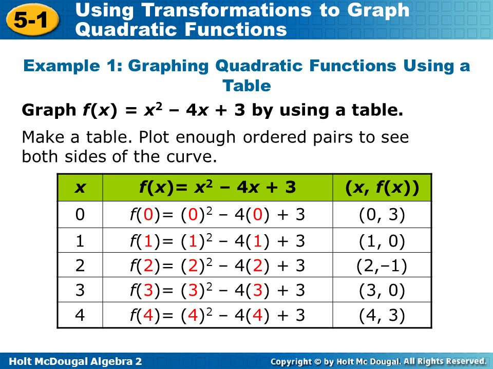 Example 1: Graphing Quadratic Functions Using a Table