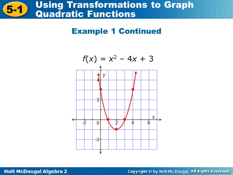 Example 1 Continued f(x) = x2 – 4x + 3 • • • • •