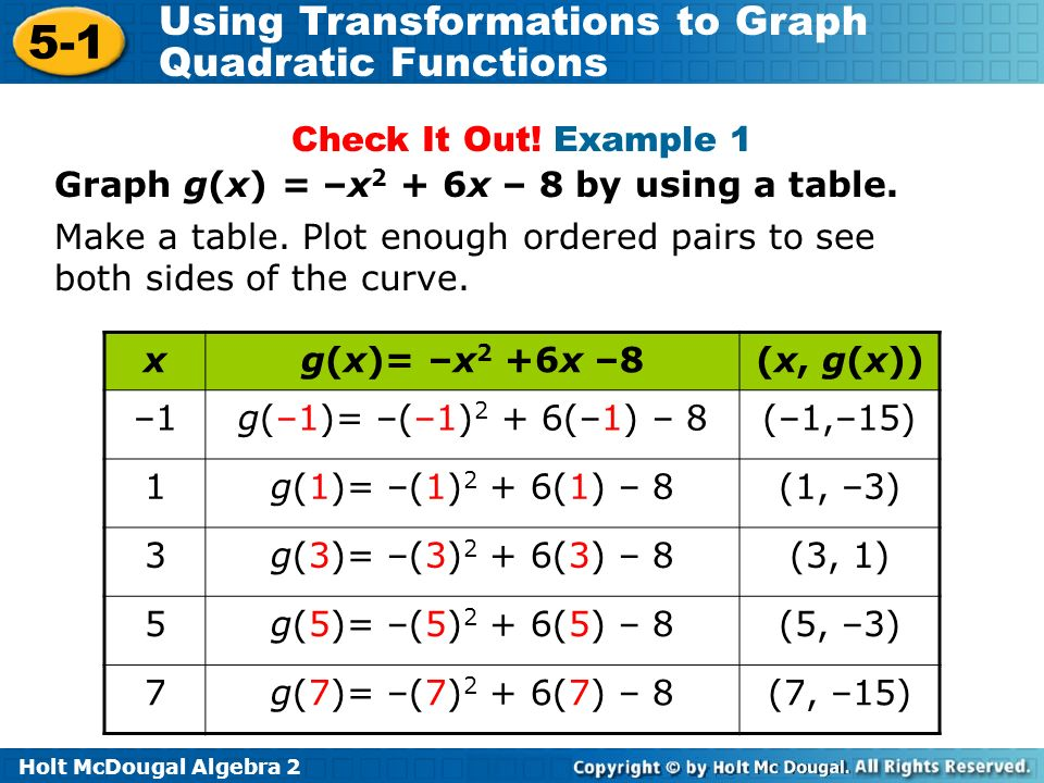 Check It Out! Example 1 Graph g(x) = –x2 + 6x – 8 by using a table. Make a table. Plot enough ordered pairs to see both sides of the curve.