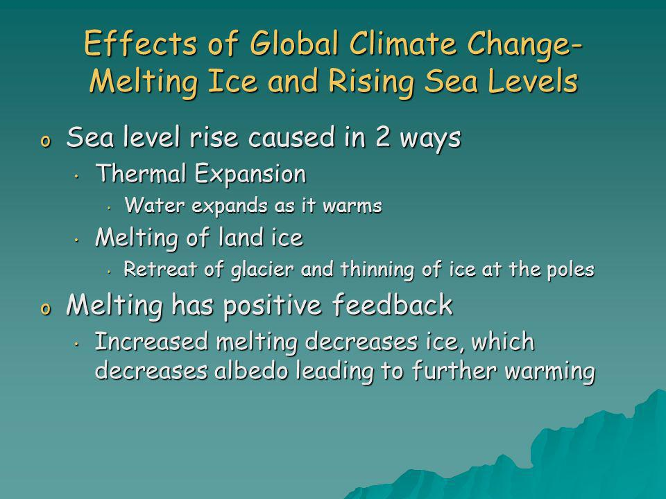 Effects of Global Climate Change- Melting Ice and Rising Sea Levels