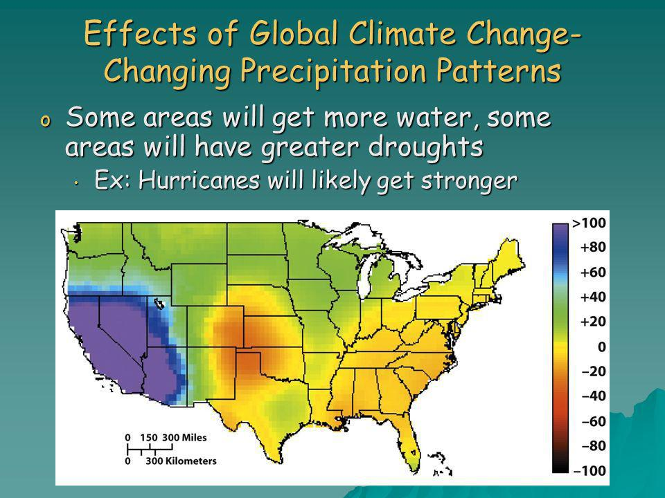 Effects of Global Climate Change- Changing Precipitation Patterns