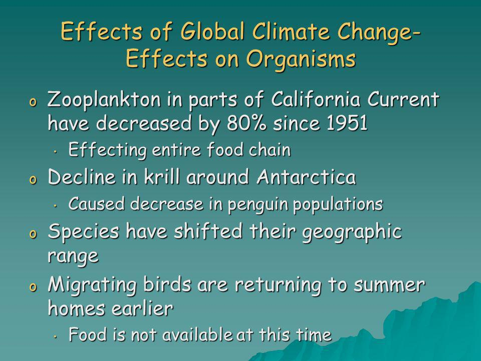 Effects of Global Climate Change- Effects on Organisms