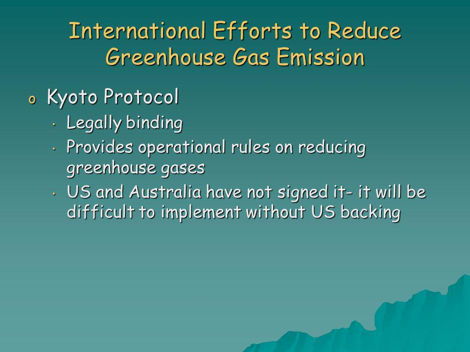 International Efforts to Reduce Greenhouse Gas Emission