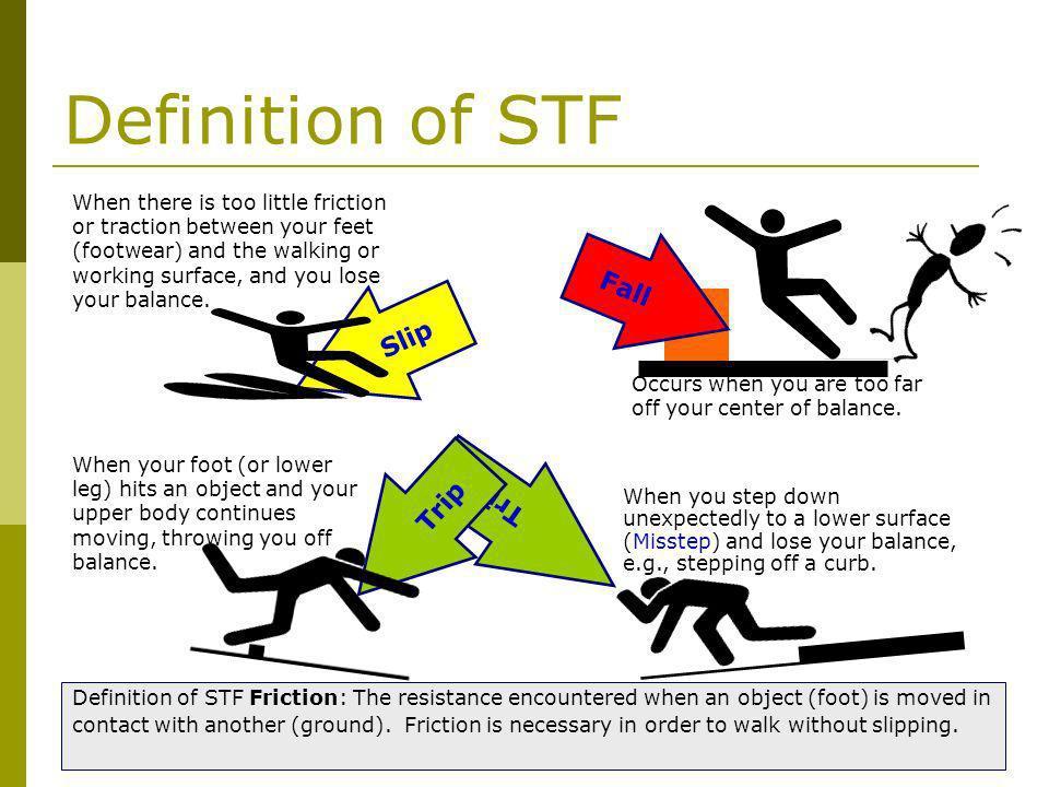 Definition of STF Fall Slip Trip Trip