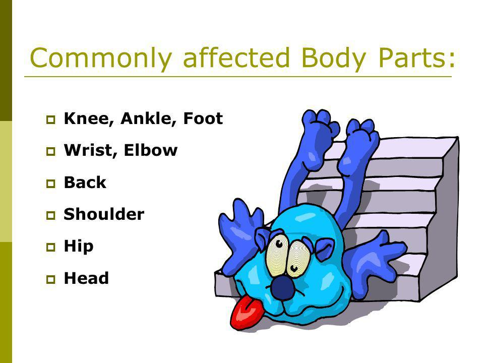 Commonly affected Body Parts: