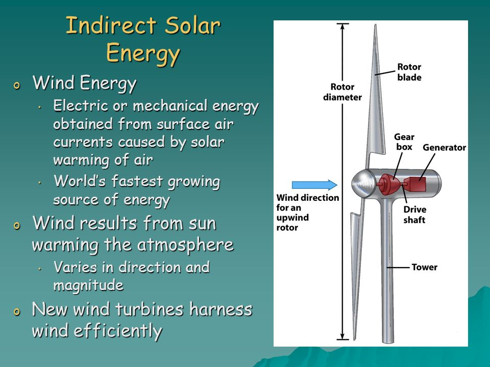 Indirect Solar Energy Wind Energy