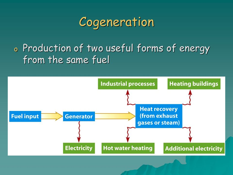 Cogeneration Production of two useful forms of energy from the same fuel