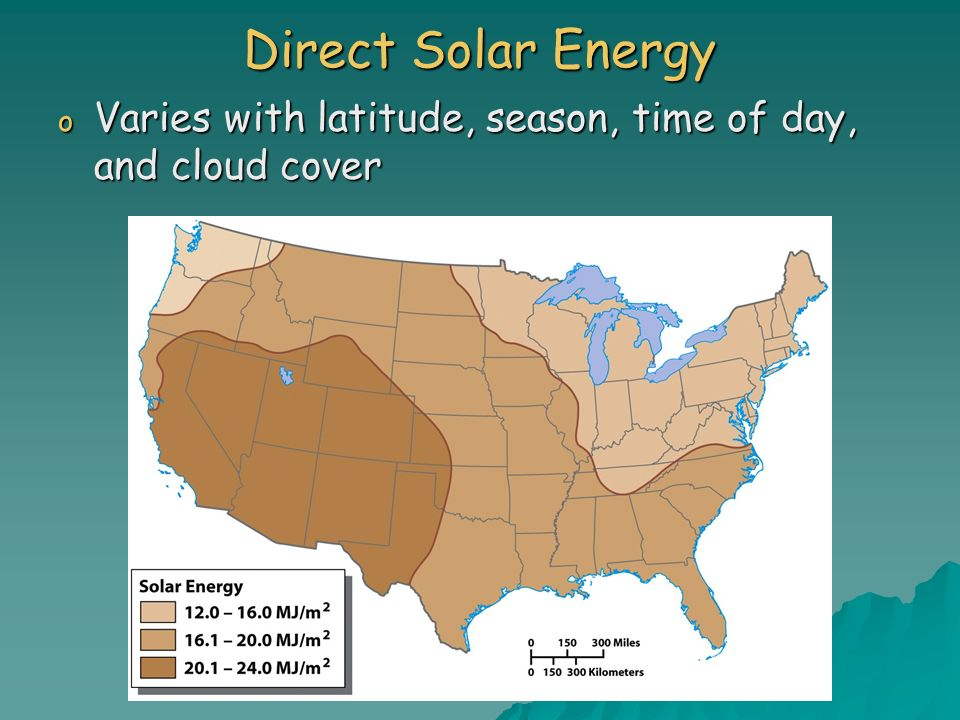 Direct Solar Energy Varies with latitude, season, time of day, and cloud cover