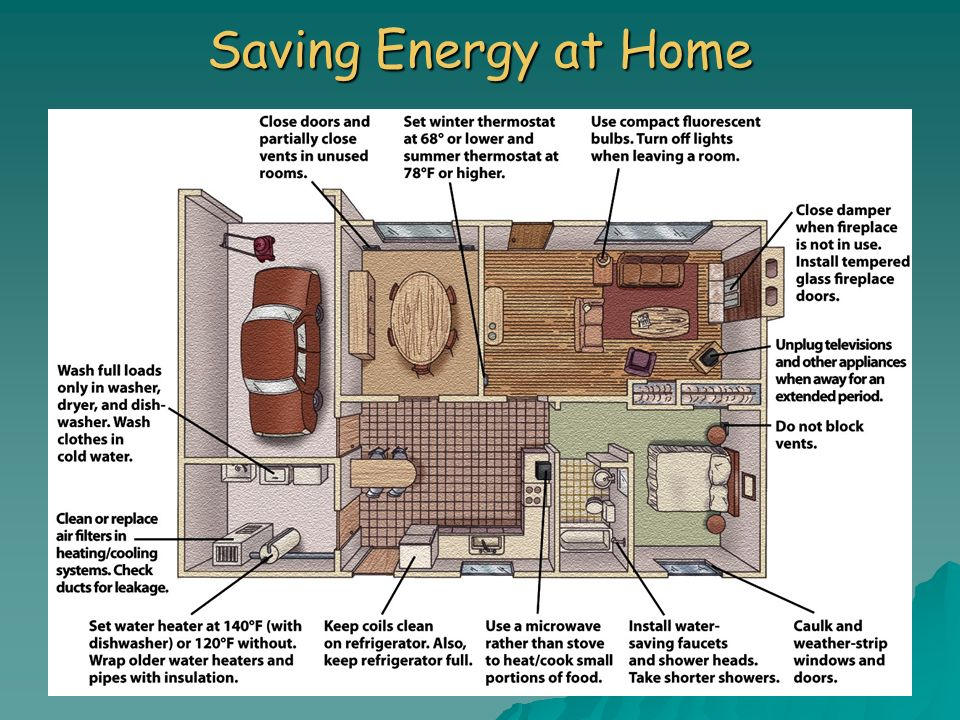 Saving Energy at Home
