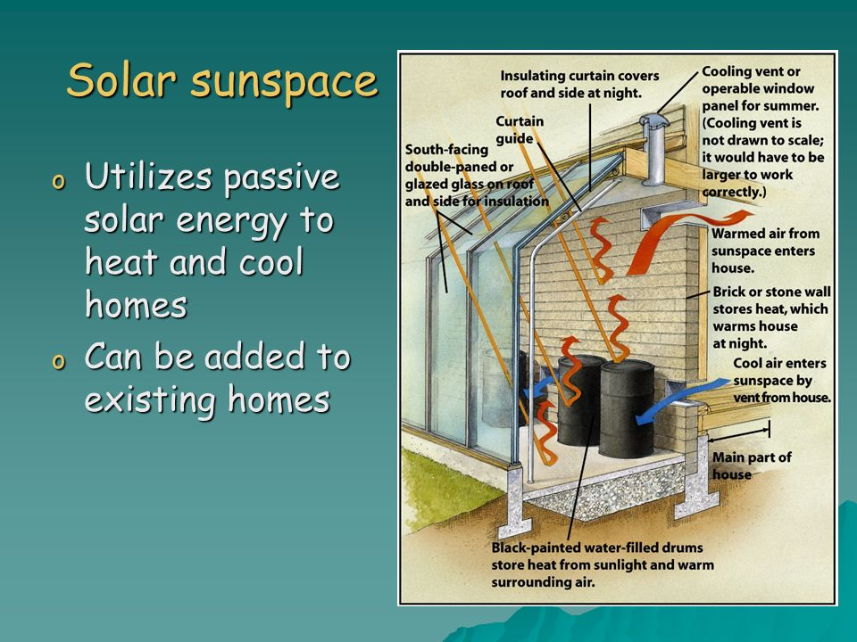 Solar sunspace Utilizes passive solar energy to heat and cool homes