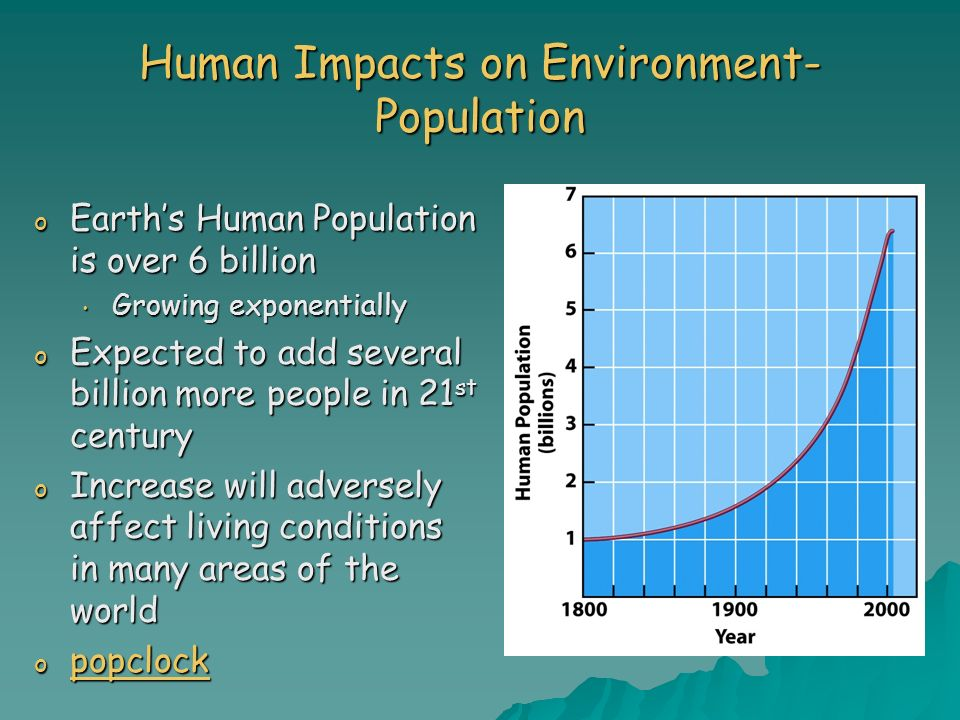 Human Impacts on Environment- Population