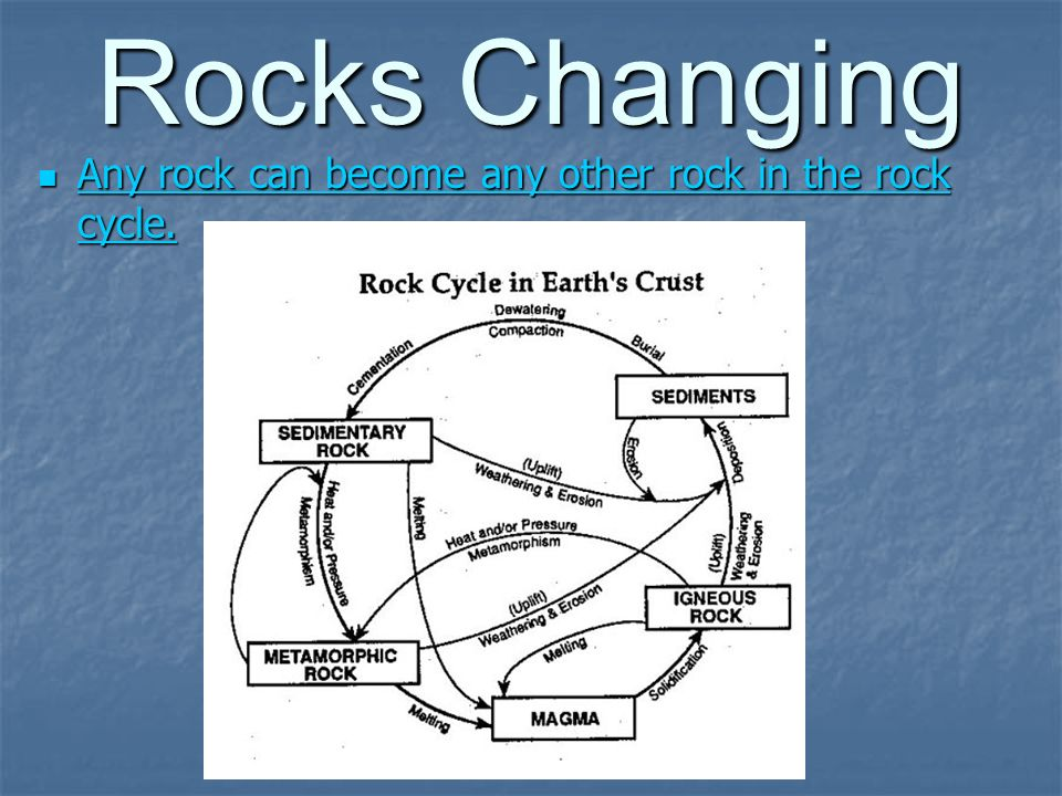 Rocks Changing Any rock can become any other rock in the rock cycle.