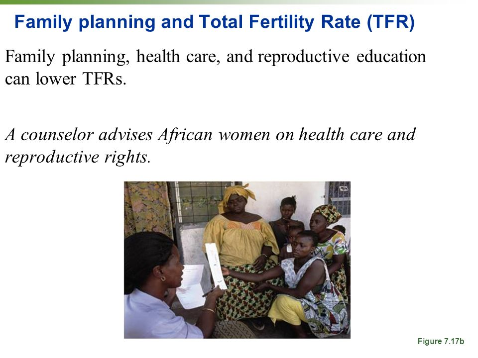 Family planning and Total Fertility Rate (TFR)