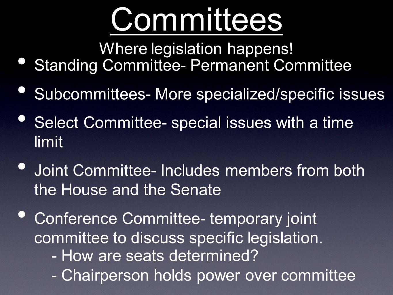 Where legislation happens!
