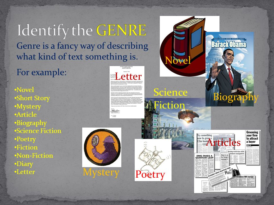 Identify the GENRE Novel Letter Science Fiction Biography Articles