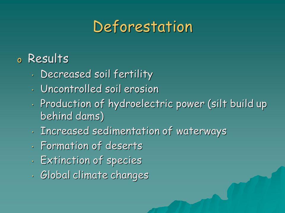 Deforestation Results Decreased soil fertility