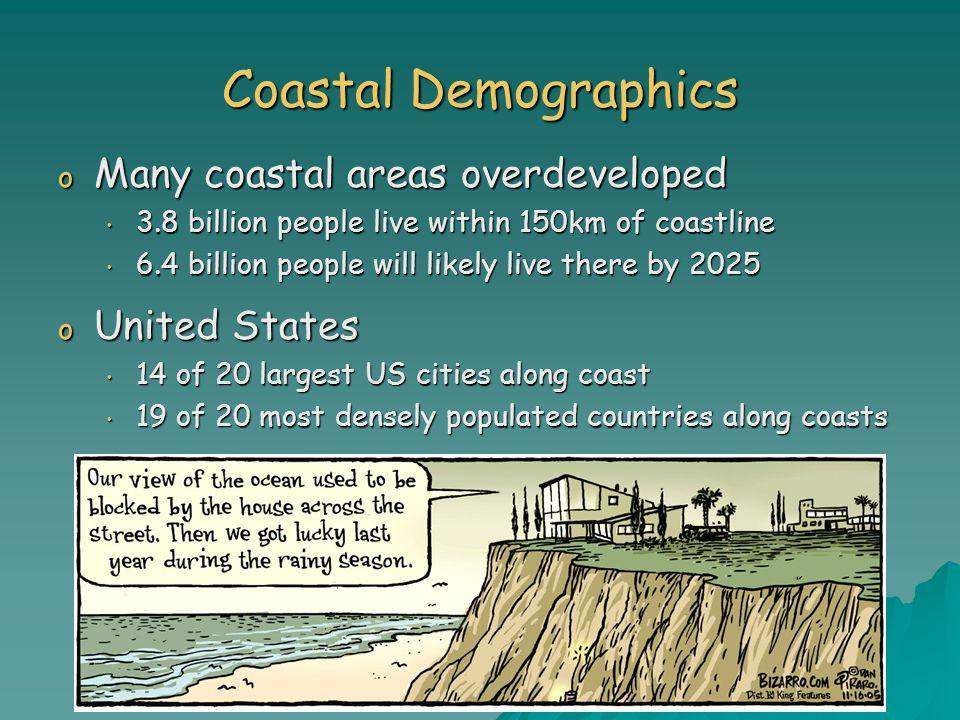 Coastal Demographics Many coastal areas overdeveloped United States