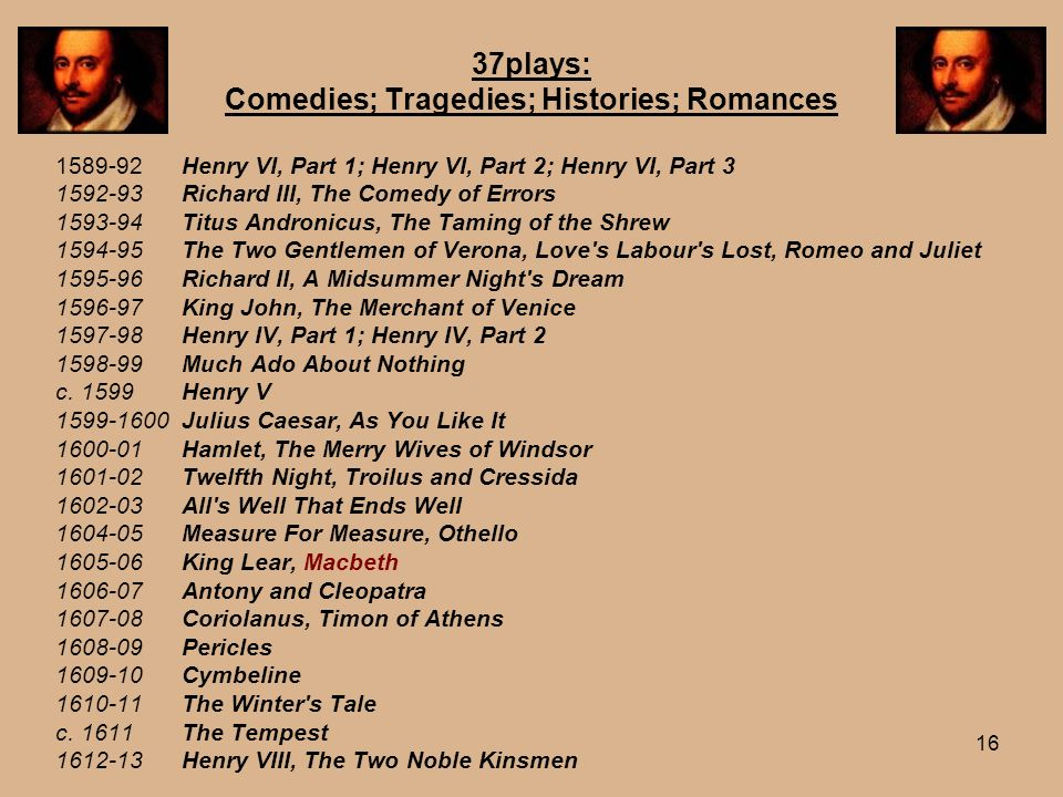 37plays: Comedies; Tragedies; Histories; Romances