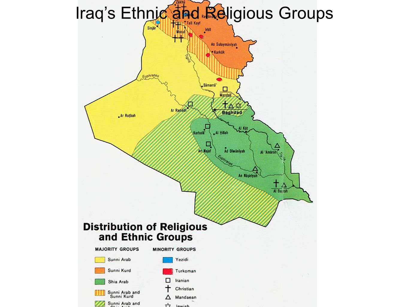 Iraq's Ethnic and Religious Groups
