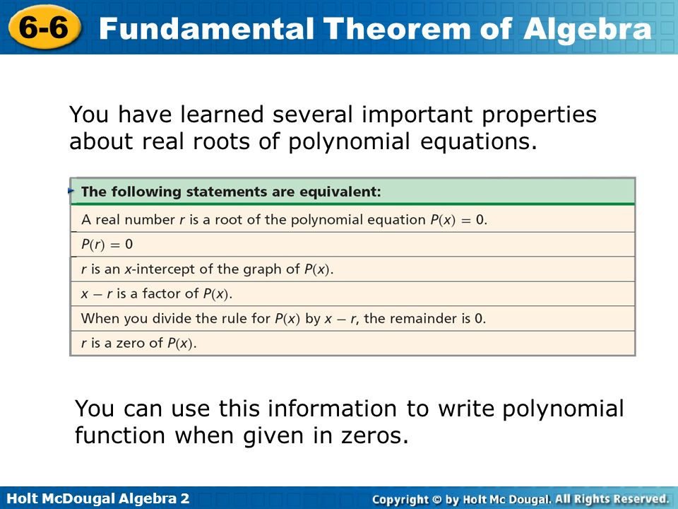 You have learned several important properties about real roots of polynomial equations.
