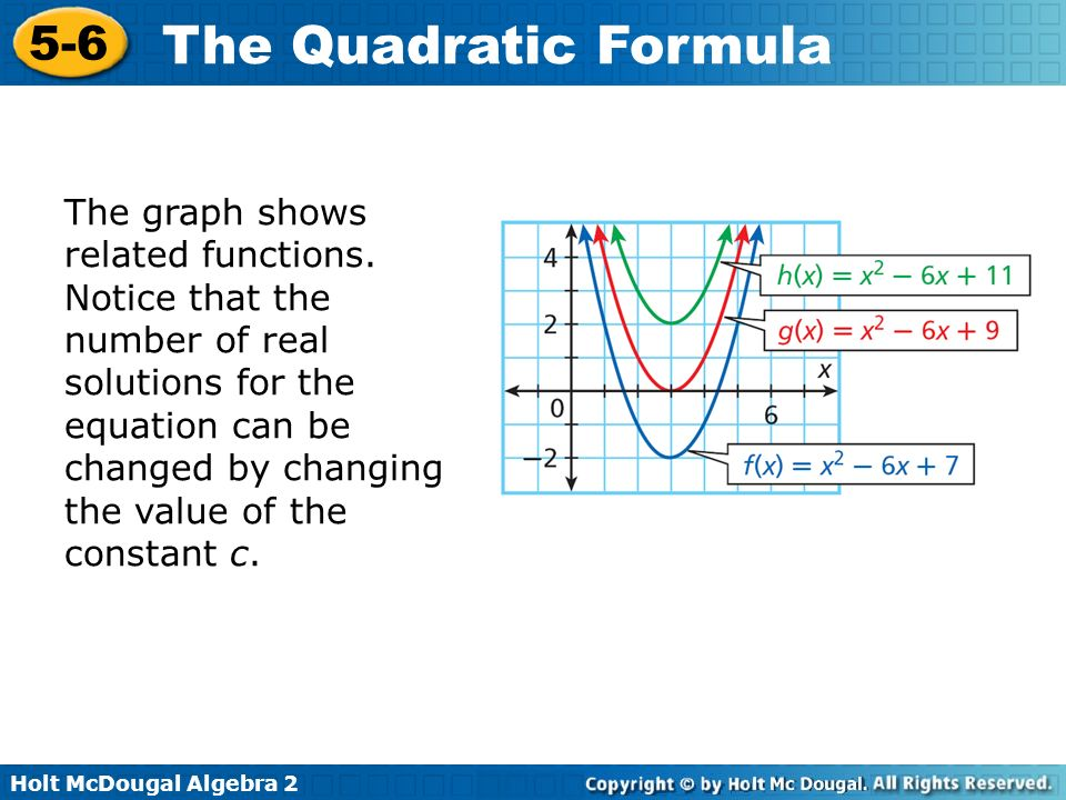 The graph shows related functions