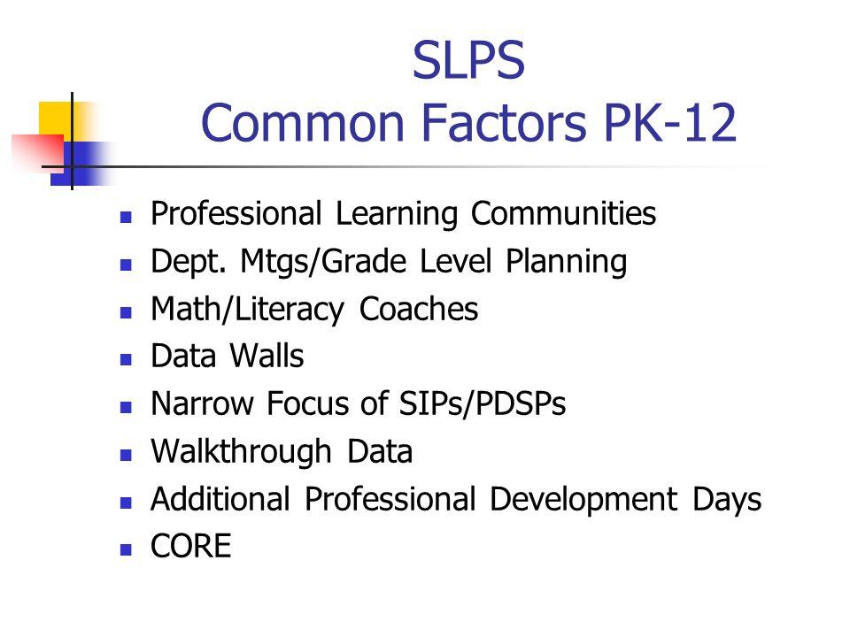 SLPS Common Factors PK-12