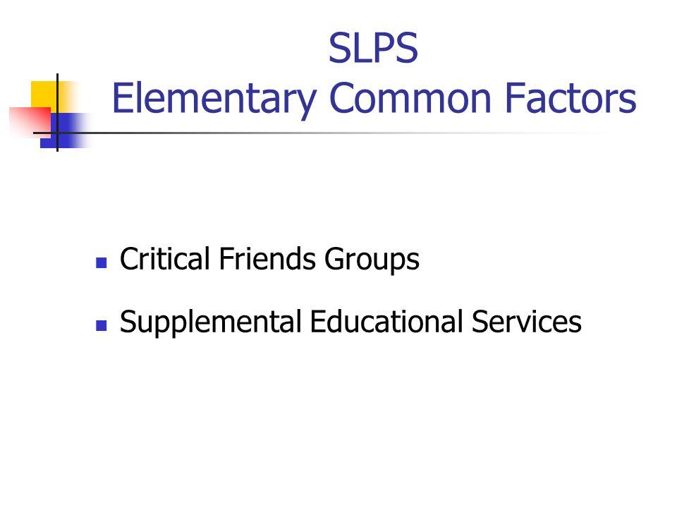SLPS Elementary Common Factors
