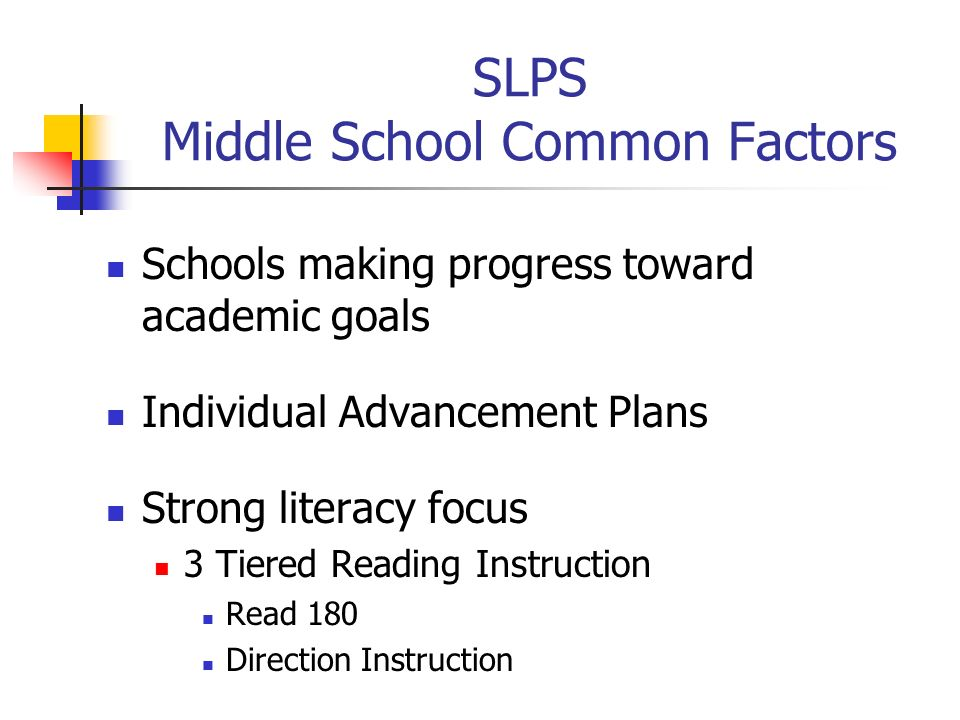 SLPS Middle School Common Factors