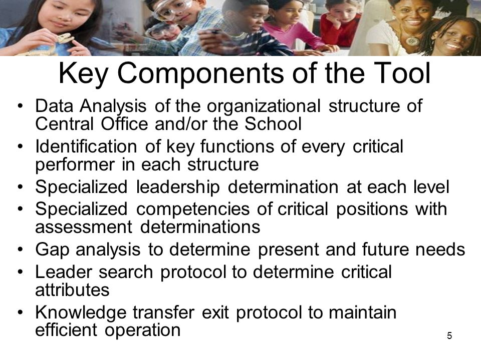Key Components of the Tool