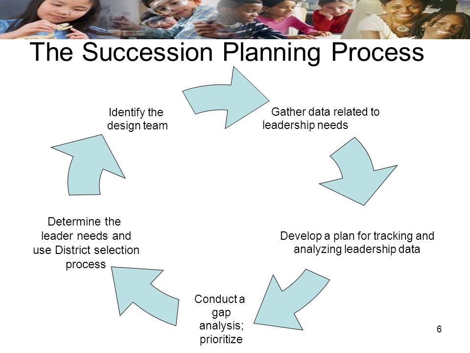 The Succession Planning Process