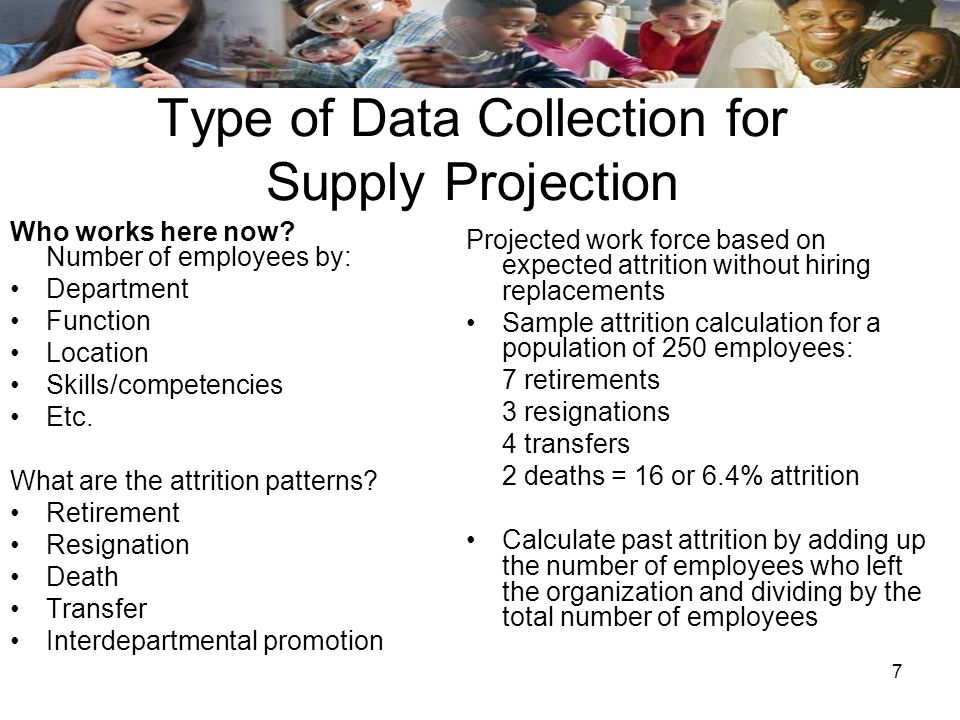Type of Data Collection for Supply Projection