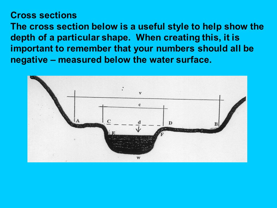 the river cross sections essay Grade 12 september 2012 geography p1 marks: 300  essay type questions must be answered in  264 draw a simple cross profile of the river.