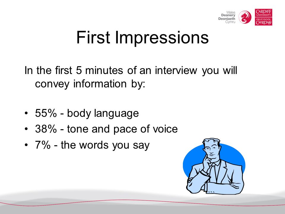 First Impressions In the first 5 minutes of an interview you will convey information by: 55% - body language.