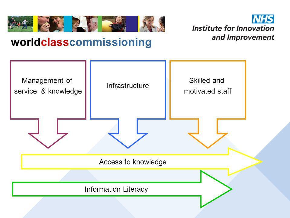 worldclasscommissioning