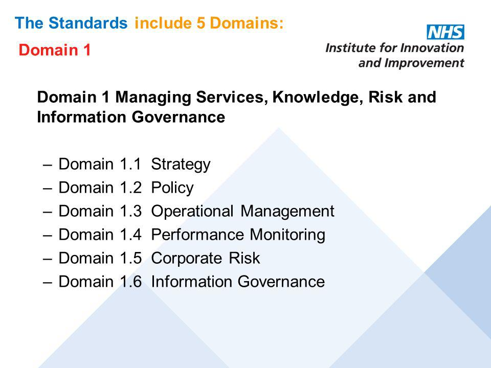 Domain 1.3 Operational Management Domain 1.4 Performance Monitoring