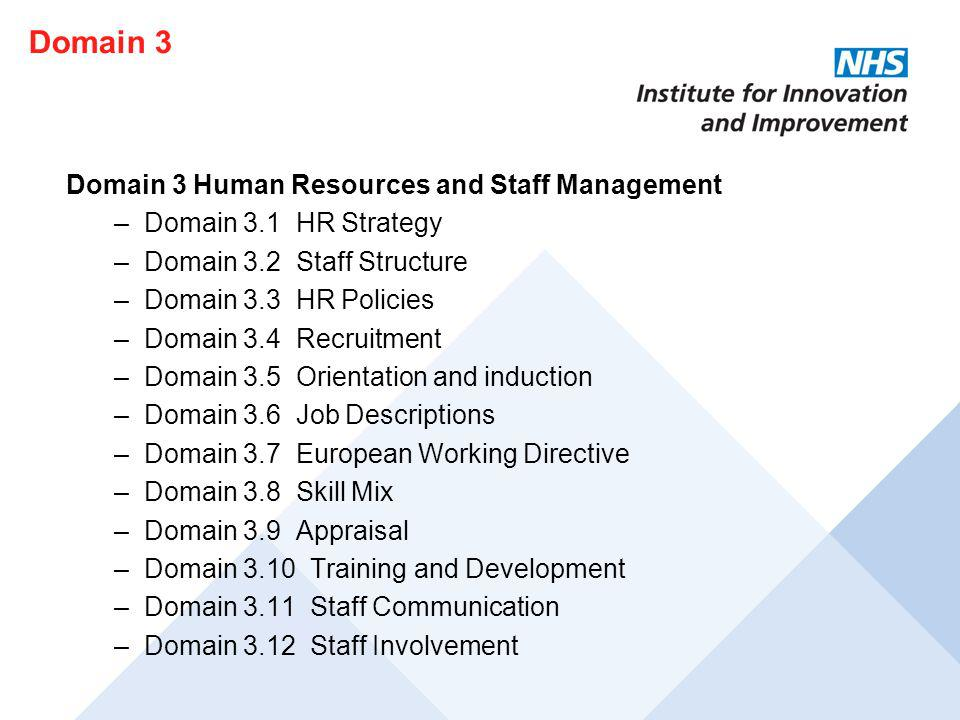 Domain 3 Domain 3 Human Resources and Staff Management