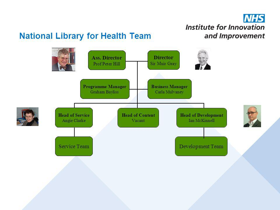 National Library for Health Team
