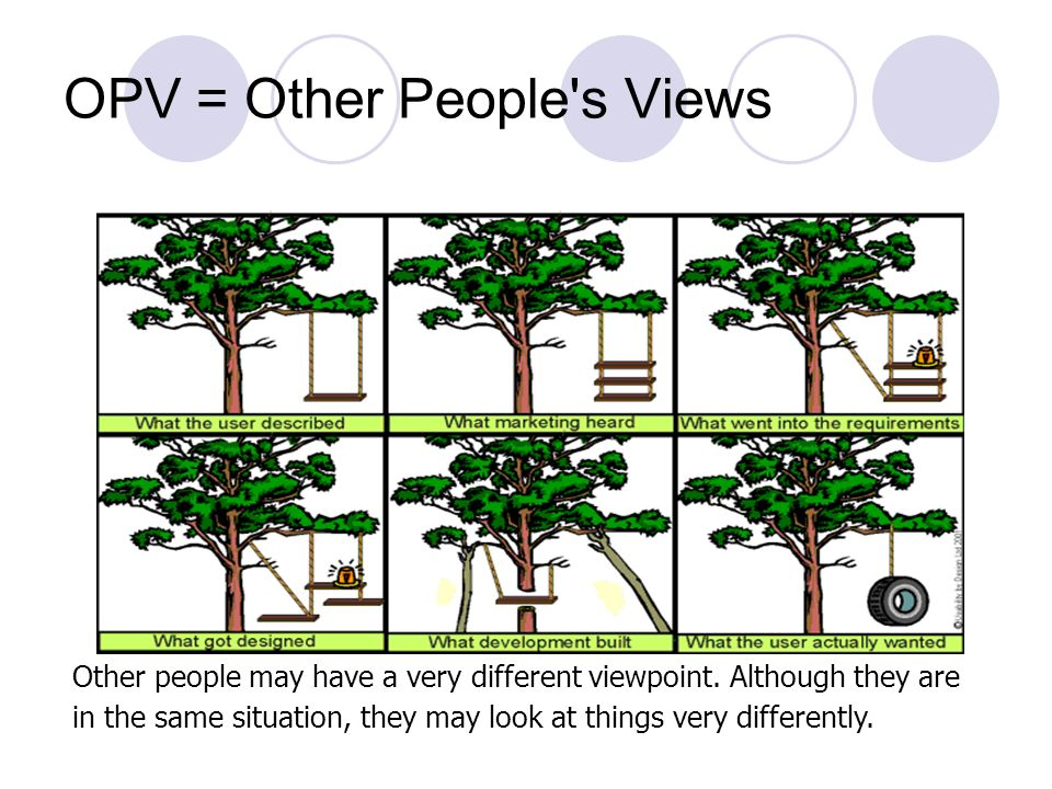 OPV = Other People s Views
